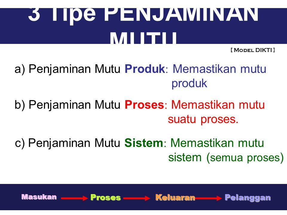 3 Tipe PENJAMINAN MUTU [ Model DIKTI ] a) Penjaminan Mutu Produk: Memastikan mutu produk.